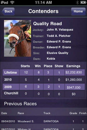 Breeders' Cup: Official App
