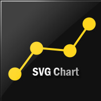 A Complete Guide To Create An Animated SVG Chart
